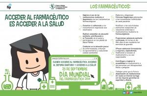 2014-Cartel-Dia-Mundial-Farmaceutico