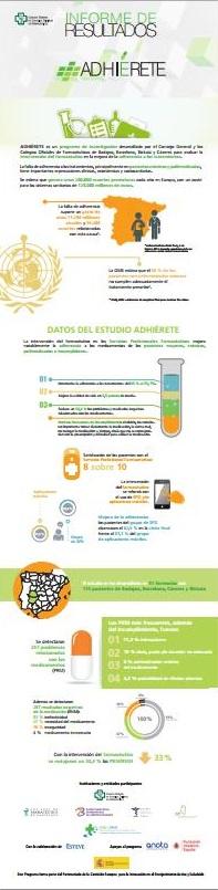 adhierete-infografia