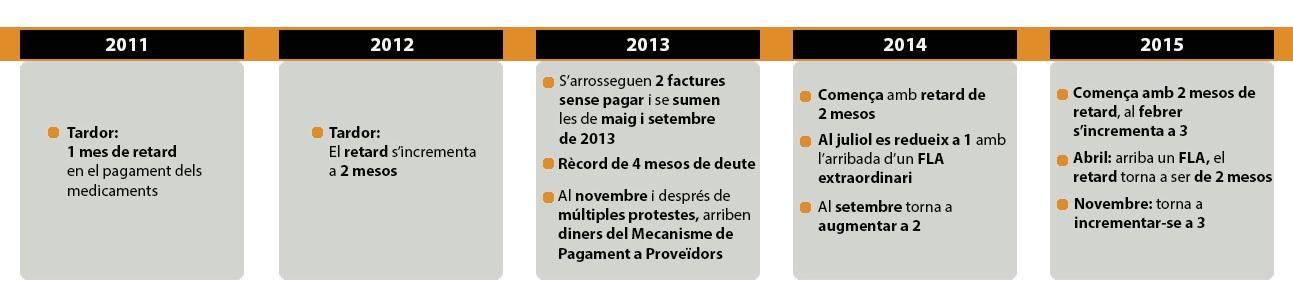 inestabilitat-financera-calendari