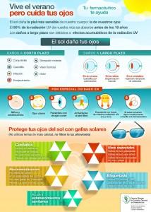 Infografia-Verano-Cuidado-Ocular-CGCOF-2016-A4-150ppp