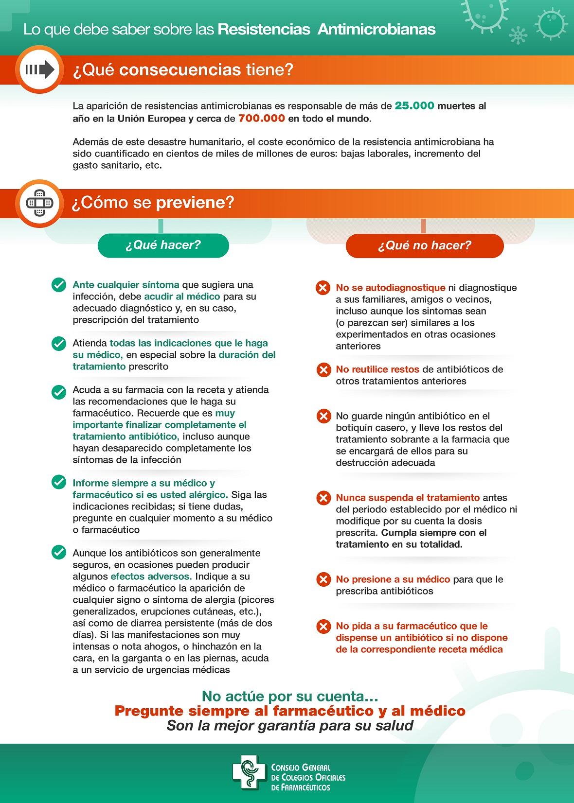 Infografia-Resistencies-Antimicrobianes-A4-Pagina_2