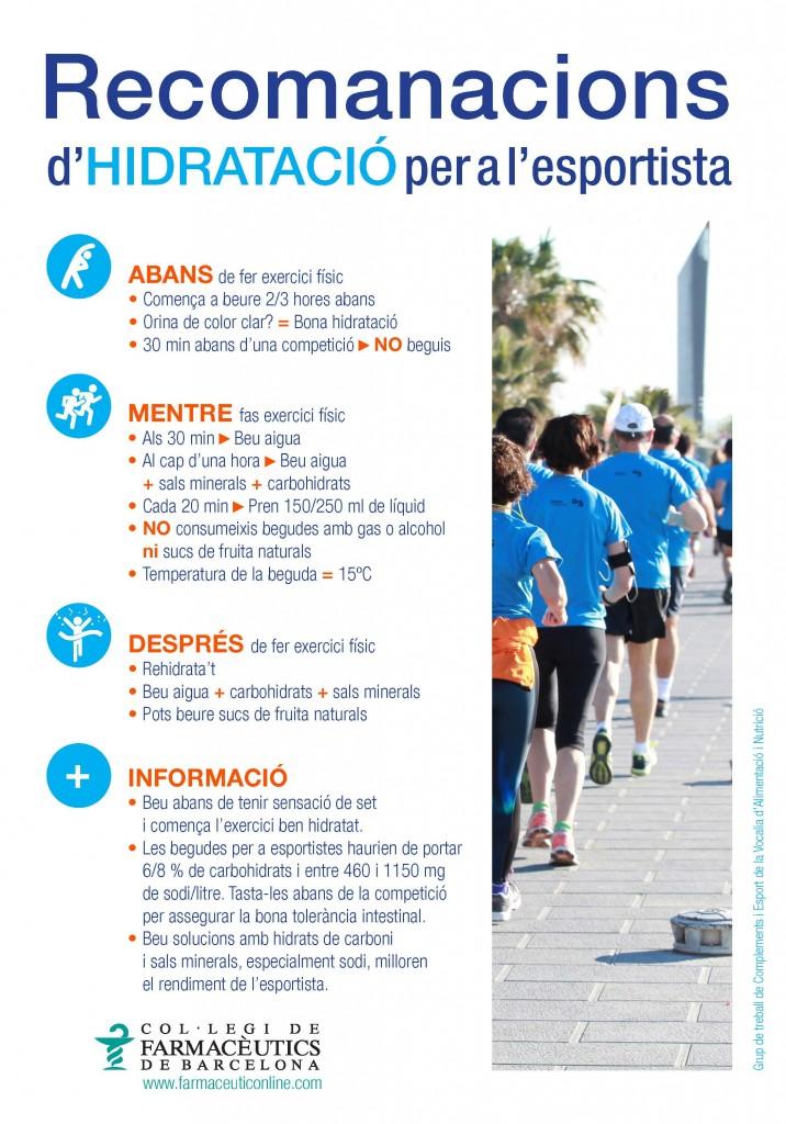 Infografia hidratació Esportfarma