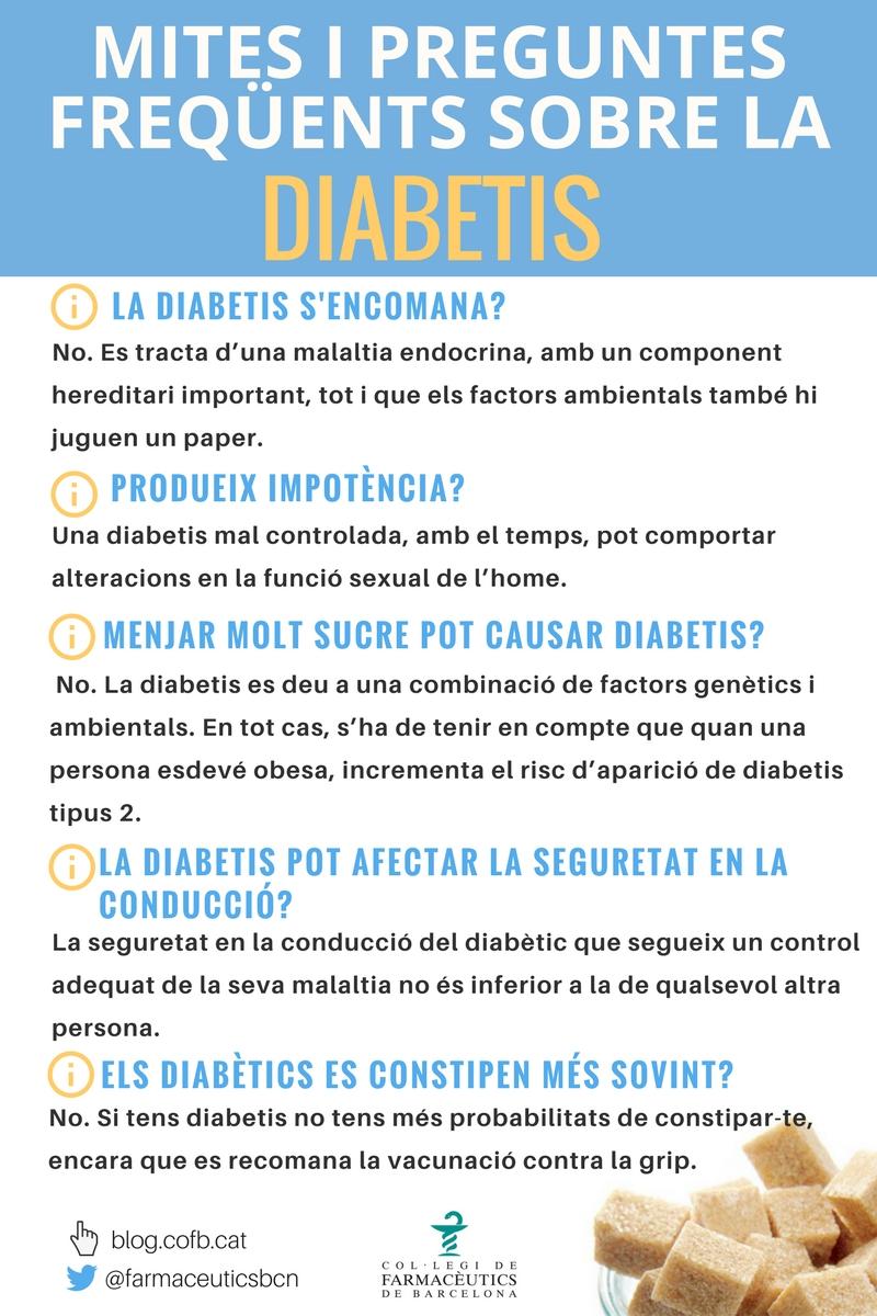 Mites i Preguntes Freqüents_ Diabetis