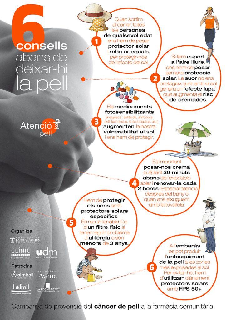Infografia #AtencióPell