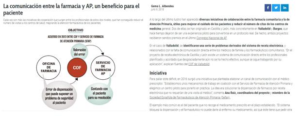 Notícia de Correo Farmacéutico detallant els diferents projectes.