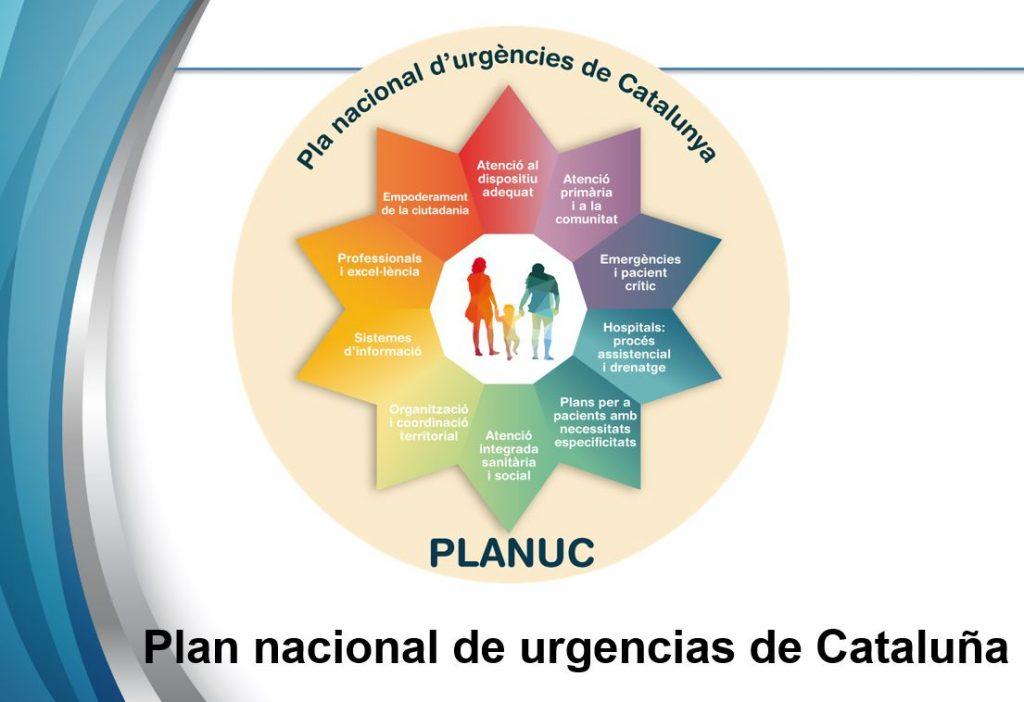 Font: Servei d'Atenció Primària Vallès Occidental. Departament de Salut. Generalitat de Catalunya.